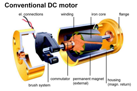motor_conventional.png